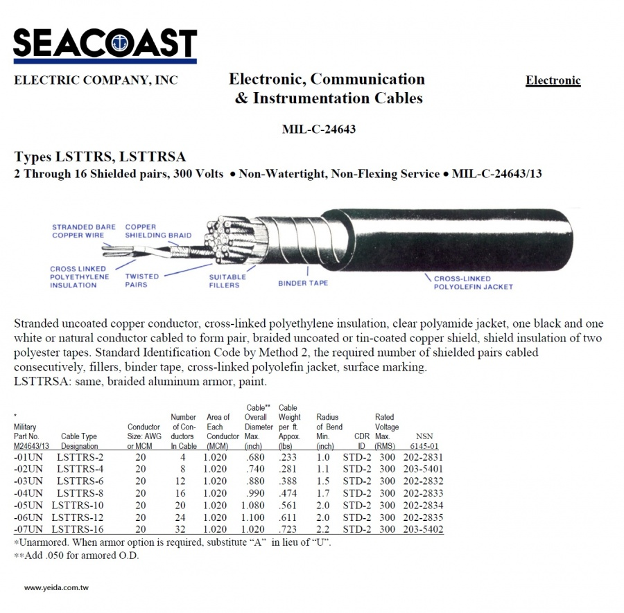 Seacoast-LSTTRS MIL-DTL-24643/13 US Navy Shipboard Cable 美國海事船舶軍規電線產品圖