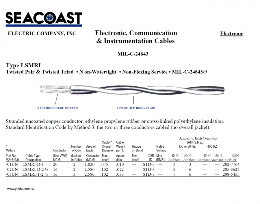 Seacoast LSMRI  MIL-DTL-24643/9 US Navy Shipboard Cable 美國海事船舶軍規電線產品圖