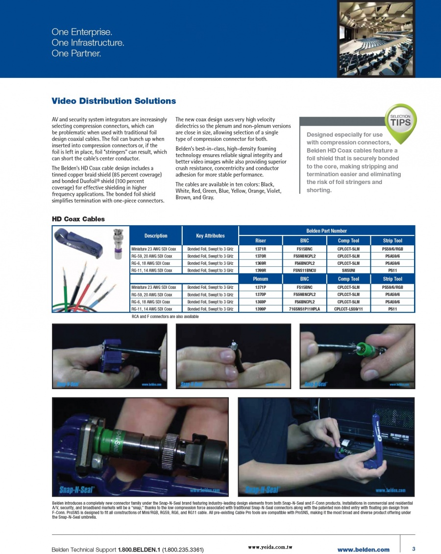 Belden- Video Distribution Solutions  HD Coax Cables 高畫質清晰同軸電纜, BNC, F接頭產品圖