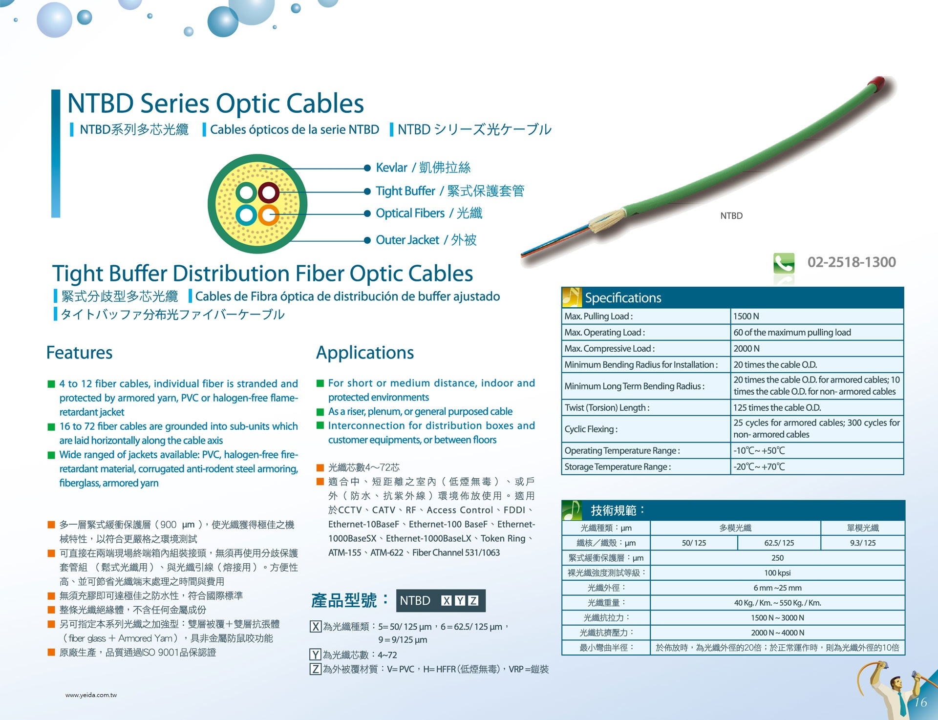 NTBD Series Optic Cables 多芯数光ケーブル / 緊式多芯光纜 Tight Buffer Distribution Fiber Optic Cables產品圖