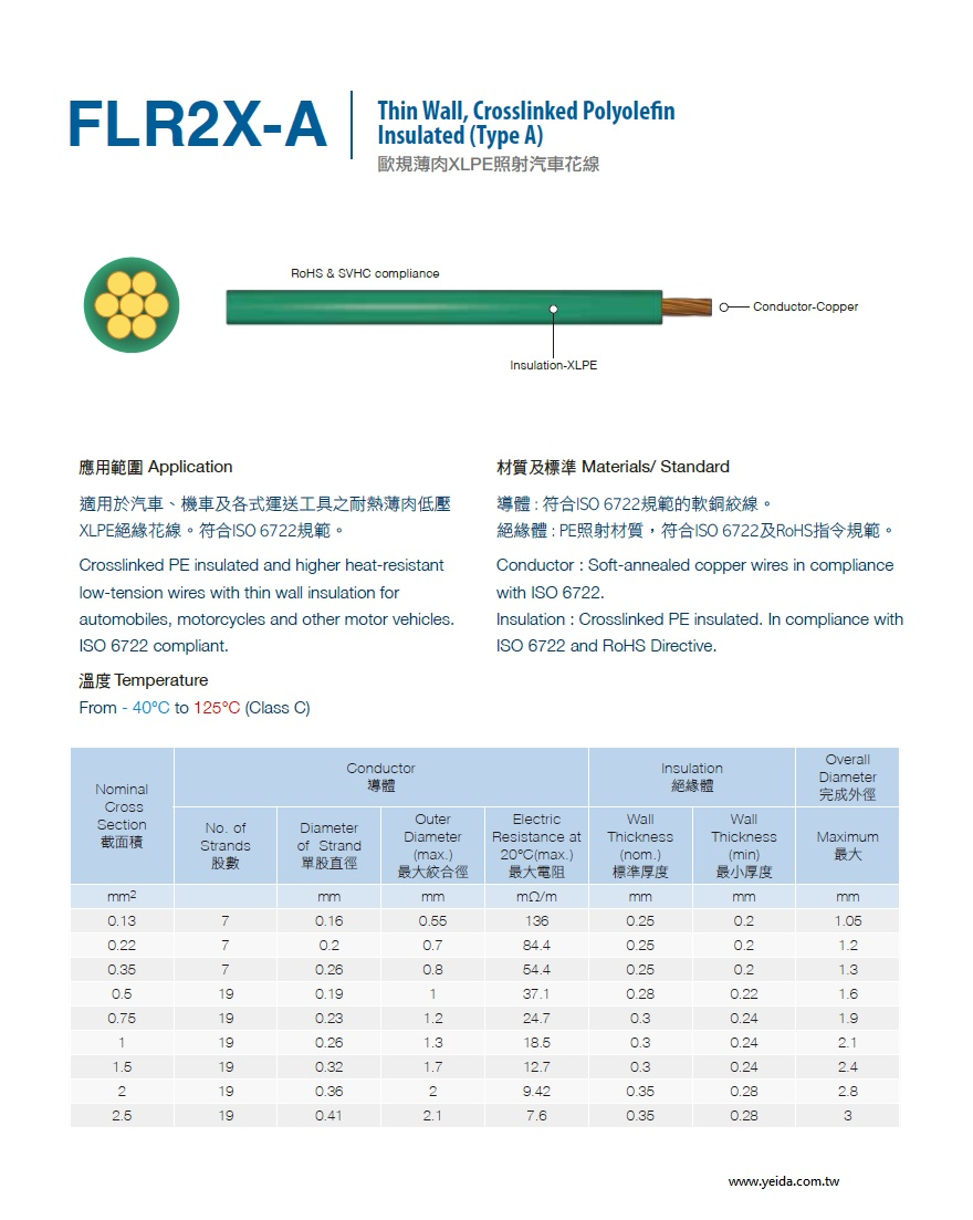 FLR2X-A Thin Wall, Crosslinked Polyolefin Insulated (Type A) 歐規薄肉XLPE照射汽車電線產品圖