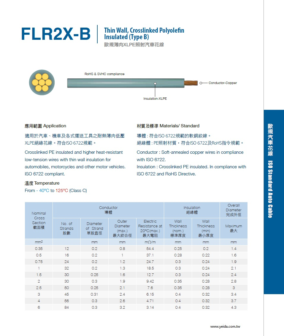 FLR2X-B Thin Wall, Crosslinked Polyolefin Insulated (Type B) 歐規薄肉XLPE照射汽車花線產品圖