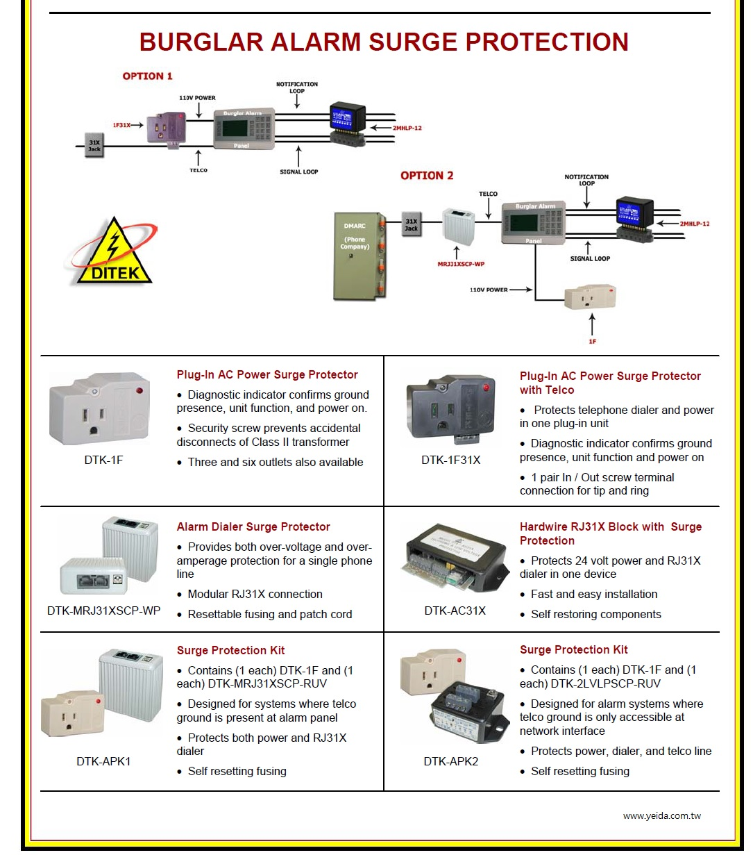 DTK-APK2 (DTK-1F, DTK-2LVLPSCP-RUV) alarm systems Surge Protection Kit, Protects power, dialer, and telco line 防盜系統雷擊保護器套件產品圖