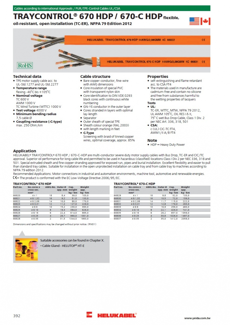 TRAYCONTROL 670 HDP / 670-C HDP flexible, oil-resistant, open installation (TC-ER), NFPA 79 Edition 2012產品圖