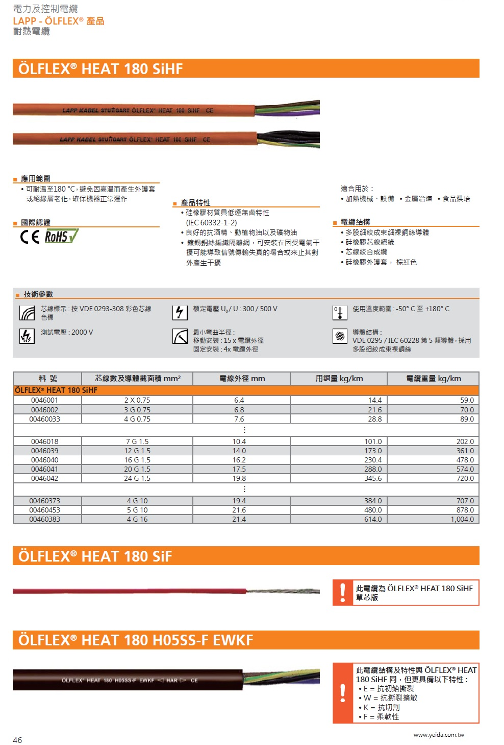 LAPP OLFLEX HEAT 180 SiHF High Temperature Silicone Control Cable(低煙無毒)產品圖