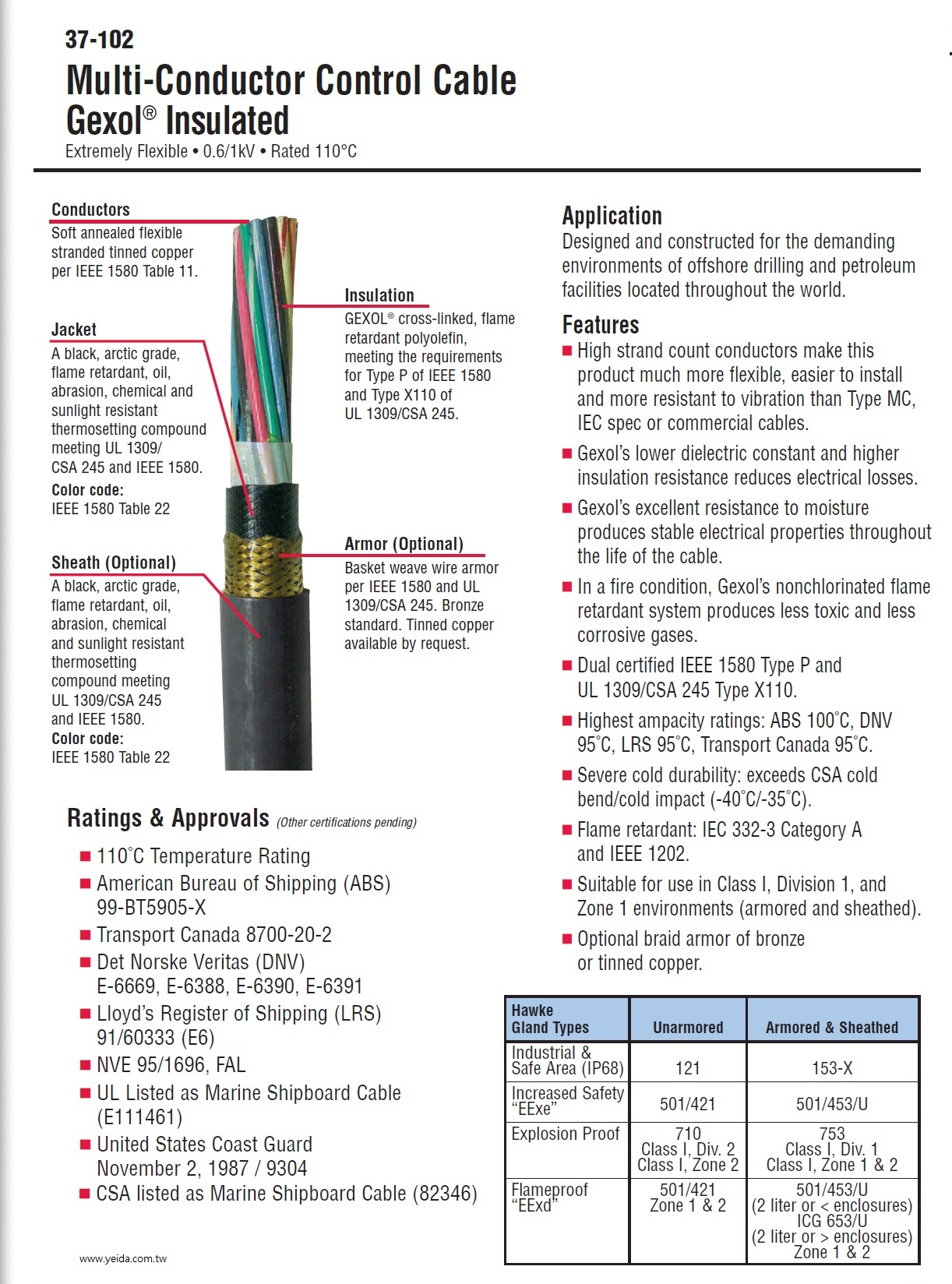 Amer-37-102-Multi Gexol® Insulated Power Cable Extremely Flexible • 0.6/1kV • Rated 110°C Multi Conductor 多芯 柔性石油,天然氣海上鑽孔平台用線產品圖