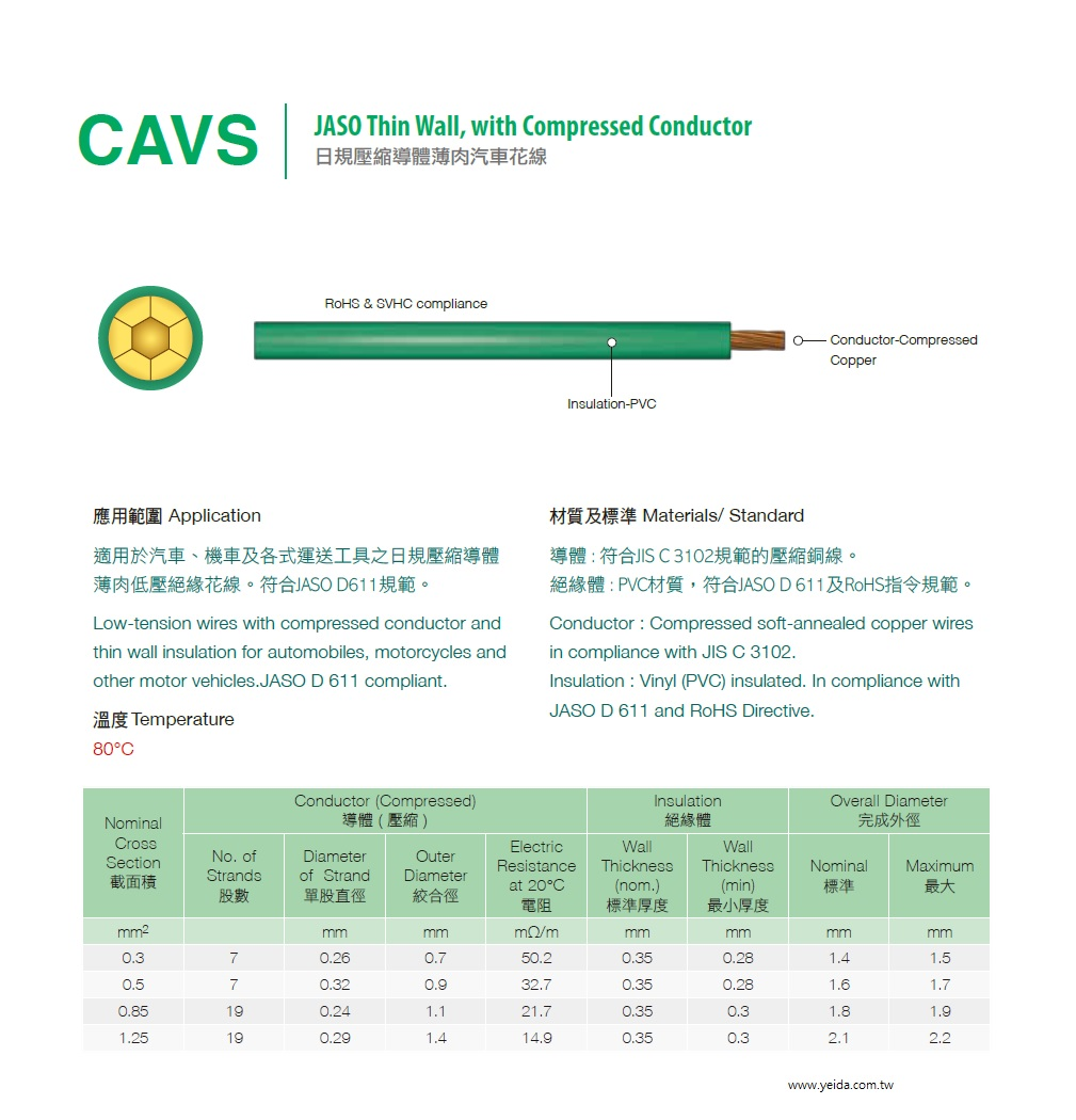 CAVS  JASO Thin Wall, with Compressed Conductor, JIS C 3102, 符合JASO D 611及RoHS規範 PVC日規壓縮導體薄肉汽車花線產品圖