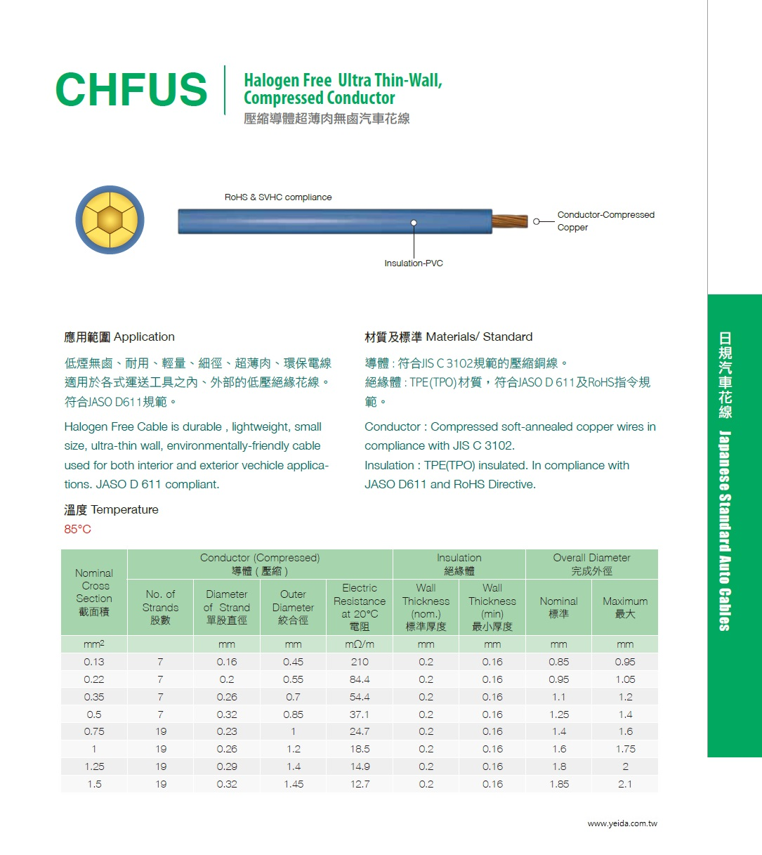 CHFUS Halogen Free Ultra Thin-Wall TPE(TPO), Compressed Conductor JIS C 3102 符合JASO D 611及RoHS規範, 壓縮導體超薄肉無鹵 TPE 汽車花線產品圖