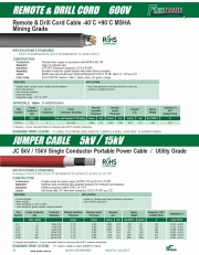 TFK-JUMPER CABLE 5kV / 15kV Single Conductor Portable Power Cable / Utility Grade 耐高壓公設級輕便型電力電纜線產品圖