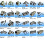 RF / Microwave  N Series Coaxial Cable Connector N系列同軸電纜接頭產品圖