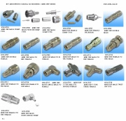 RF / Microwave Mini-UHF Series Coaxial Cable Connector Mini-UHF 系列同軸電纜接頭產品圖