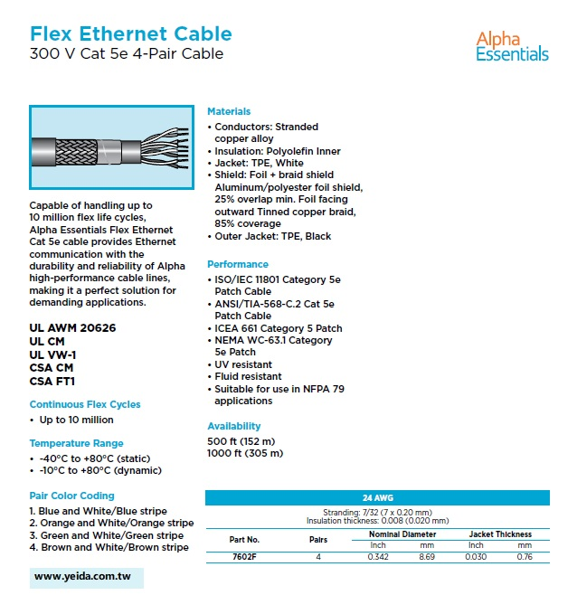 ALPHA-7602F, UL20626, 300 V Cat 5e 4-Pair 10 million flex life cycles, Flex Ethernet Cable 柔性屏蔽隔離工業以(乙)太網路電纜產品圖