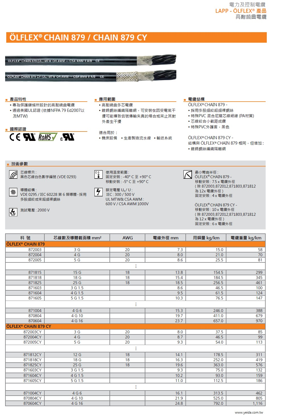 LAPP- OLFLEX®  CHAIN 879 工業級(超柔移動式防污油)連接線PVC insulated, numbered, PVC sheath, approved產品圖