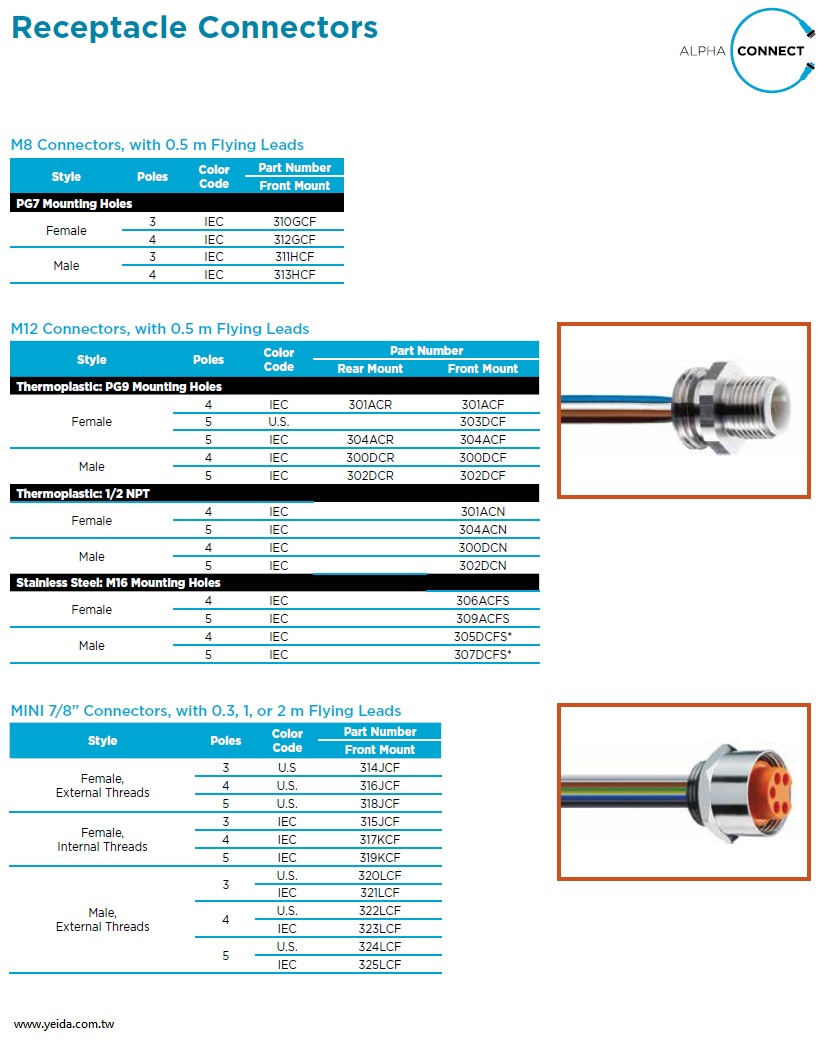 "ALPHA MINI 7/8"" Receptacle Connectors, with 0.3, 1, or 2 m Flying Leads  MINI7/8""插座連接器,以0.3,1或2米懸空引線產品圖"