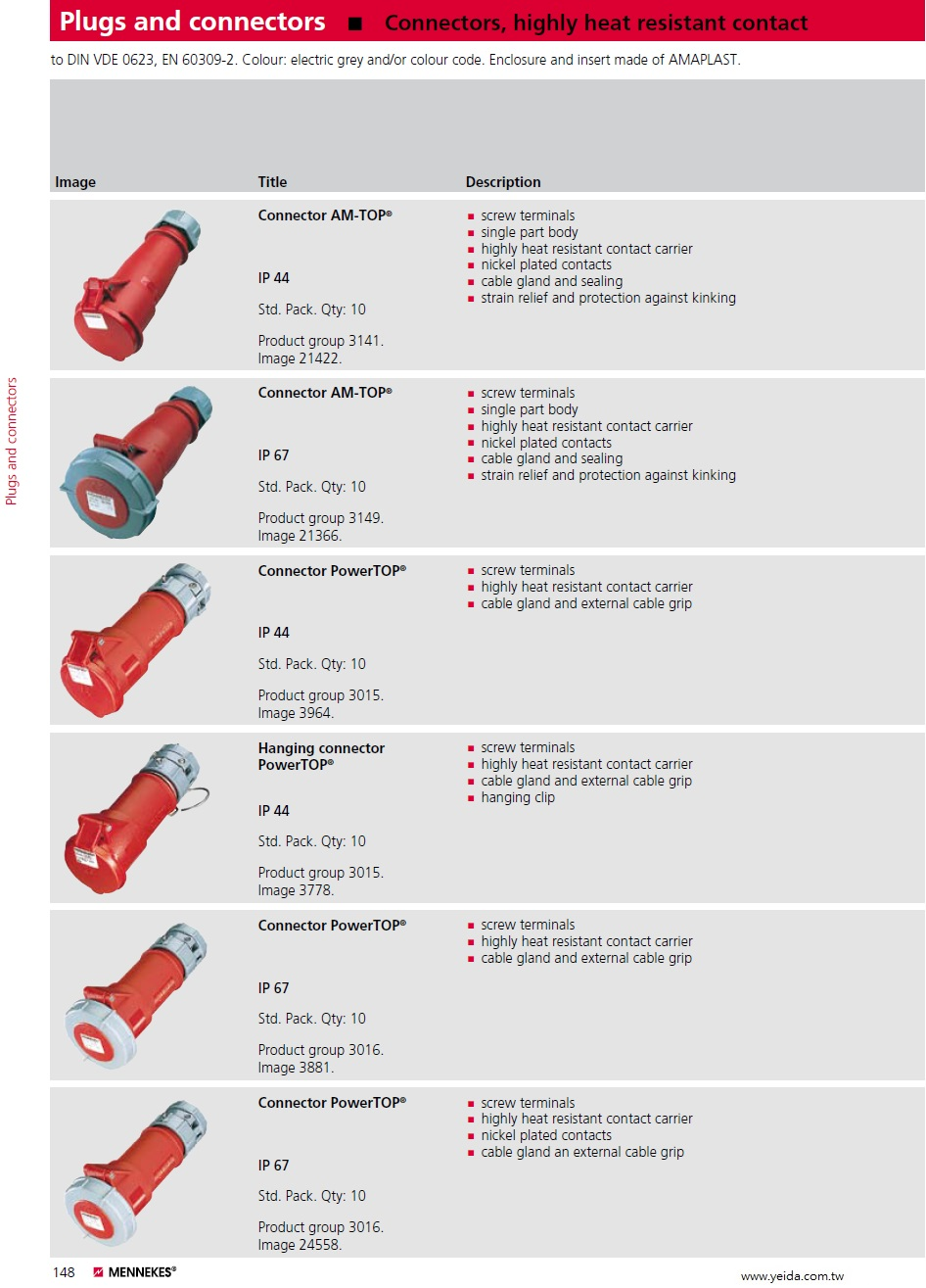 MENNEKES, Industrial Connectors, highly heat resistant contact, 16A - 32A, IP 44 and IP 67, DIN VDE 0623, EN 60309-2, 曼奈柯斯, 歐規工業級電線連接器(帶耐高溫內芯體)產品圖