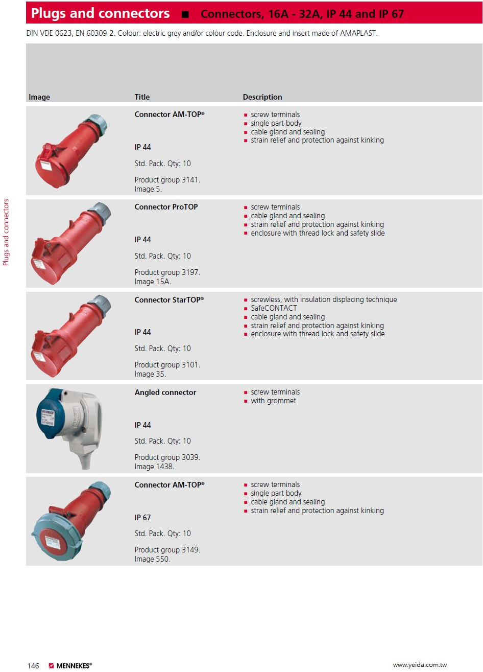 MENNEKES, Industrial Connectors, 16A - 32A, IP 44 and IP 67, DIN VDE 0623, EN 60309-2, 曼奈柯斯, 歐規工業級電線連接器產品圖