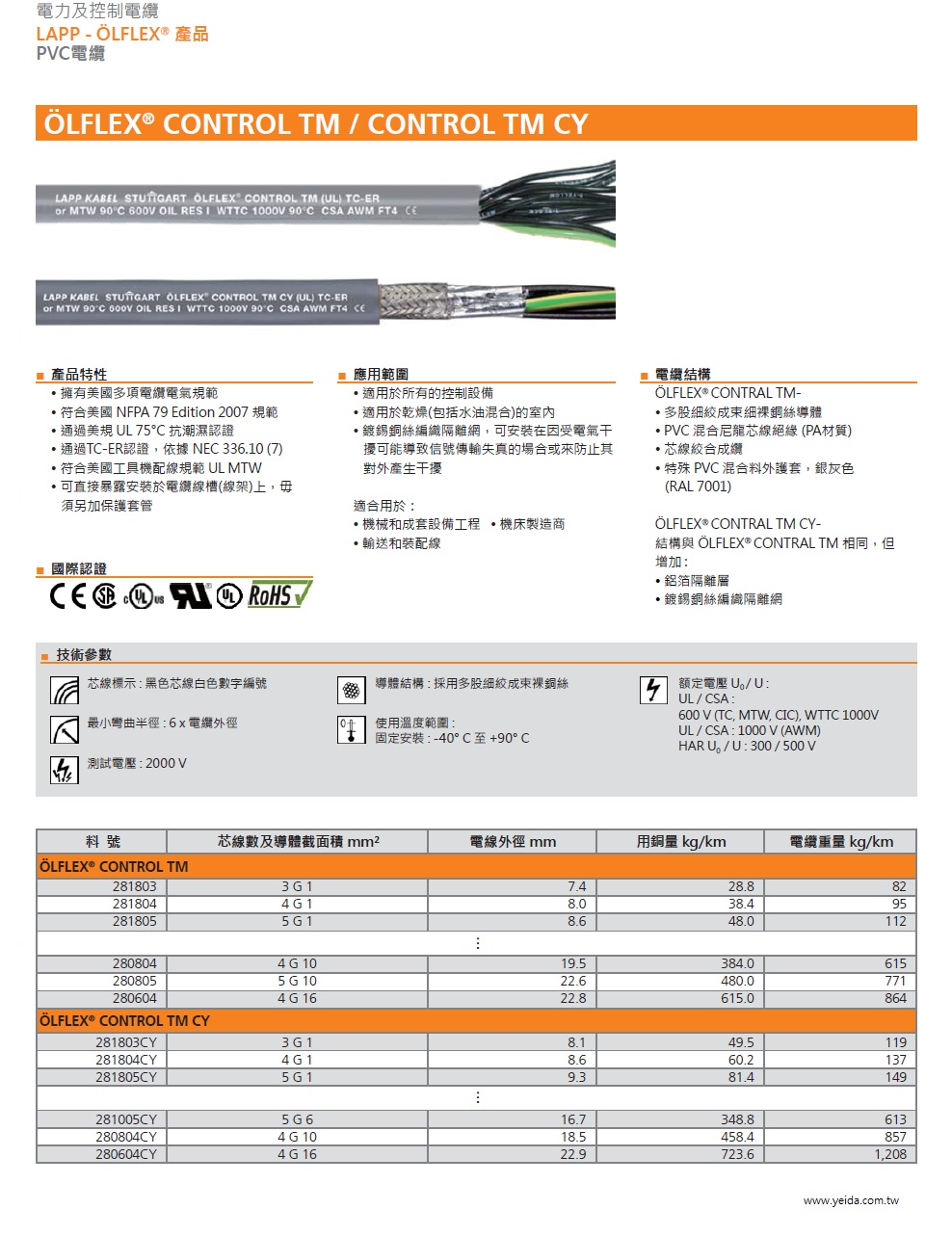 LAPP  OLFLEX® CONTROL TM  Flexible & Oil Resistant Tray and Machine Cable產品圖