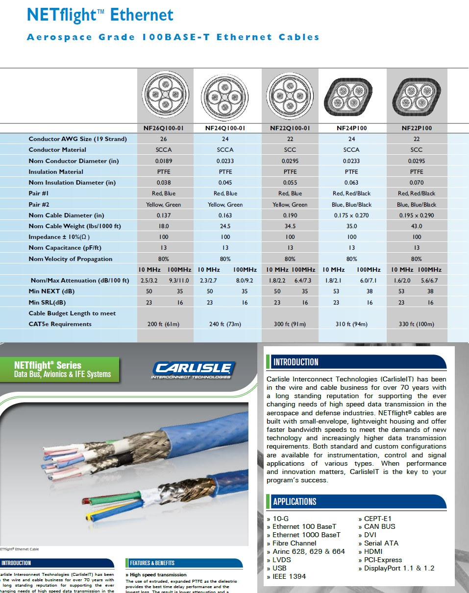 Carlisl- NF24P100 Awg 24 x 2P CAT-5e Netflight twisted-pair 100 Base-T Ethernet cables 鍍銀鐵氟龍波音飛機公司認可航空級網路傳輸線產品圖