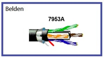 BELDEN-7953A Category 6 DataTuff® 600V AWM Rated Cables , Bonded Shielded 工業級鋁箔隔離防油抗陽光 鋁箔隔離CAT 6 乙太網路線產品圖