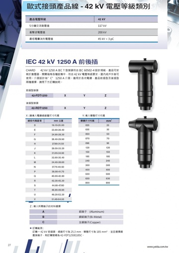 YEIDA, IEC Separable Connectors 42 kV, 1250A Front T-Body / Coupling (Rear) T-Body Connector IEC 42 kV 1250 A 高壓電纜前後插處理頭產品圖