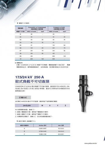 YEIDA, 24-CL250 W X Y Z, 17.5 kV / 25 kV 250A Deadbreak Straight Connector 歐式負載不可切高壓電纜直頭產品圖