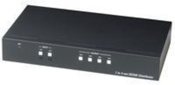 HD04 2進4出HDMI視頻分配器 2 Input 4 Output HDMI Distribution Amplifier產品圖