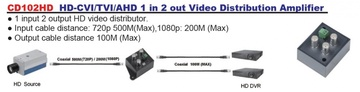 CD102HD HD-CVI/TVI/AHD 1 in 2 out Video Distribution Amplifier 高清影像分配器產品圖