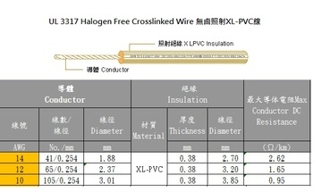 3AWC-UL 3317 Halogen Free Crosslinked Wire 無鹵照射XL-PVC線產品圖