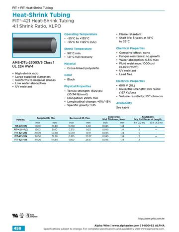 ALPHA- FIT®-421 Heat-Shrink Tubing 4:1 Shrink Ratio, UL 224 VW-1 AMS-DTL-23053/5 Class 1 XLPO熱縮管產品圖