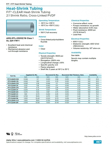 ALPHA- FIT®-CLEAR Heat-Shrink Tubing 2:1 Shrink Ratio, Cross-Linked PVDF 交連PVDF熱縮管產品圖