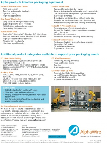 ALPHA- Adding reliable performance to packaging equipment FIT® Heat-Shrink Tubing 優質包裝機台應用控制電纜熱縮套管產品圖