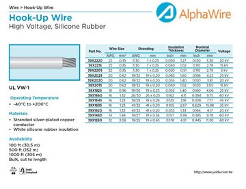 ALPHA-UL VW-1 Stranded silver-plated copper High Voltage Wire(Silicone Rubber) 鍍銀矽橡膠高壓電子連接線產品圖
