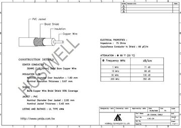 Hosiwell-1.5C-2V Bonded foil, 95% BC braid shield , PE insulation , PVC jacket , 1/0.26mm 1.5C-2V日規同軸電纜產品圖