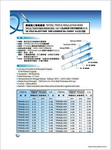 ULTriple Insulation Wire extra protection against pinholes -65 to 200 ºC TEFZEL (ETFE) 鐵氟龍耐熱線(3層絕緣保護, 可3層剝離)產品圖