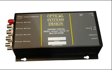OSD860 Digital 4/8 Channel Video/Audio/Data/Ethernet Multiplexer 光電轉換器產品圖
