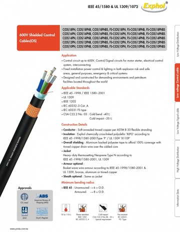 Seacoast-HEN218002, Type DLO IEEE 45/1580 & UL 1309, UL1072, 600V Shielded Control Cables(OS), XLPO 銅網屏蔽隔離控制電纜產品圖