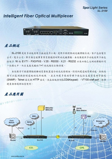 TEWAY-SL-2100 Intelligent Fiber Optical Multiplexer 智能光纖光端機產品圖