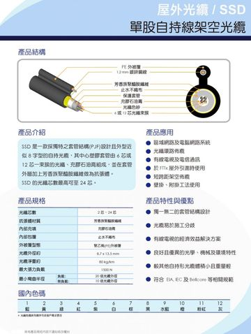 UFOC-A02-0010 SSD- Aramid Yarn Dielectric Self-Support Type from 2C to 24C屋外單股自持線架空光纜產品圖