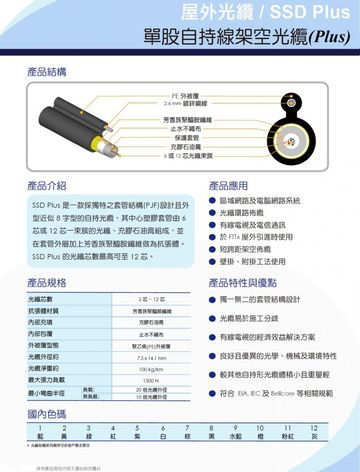 UFOC-A02-0011 SSD Plus- Aramid Yarn Dielectric Self-Support Type (Plus) from 2C to 12C屋外單股自持線架空光纜(Plus)產品圖