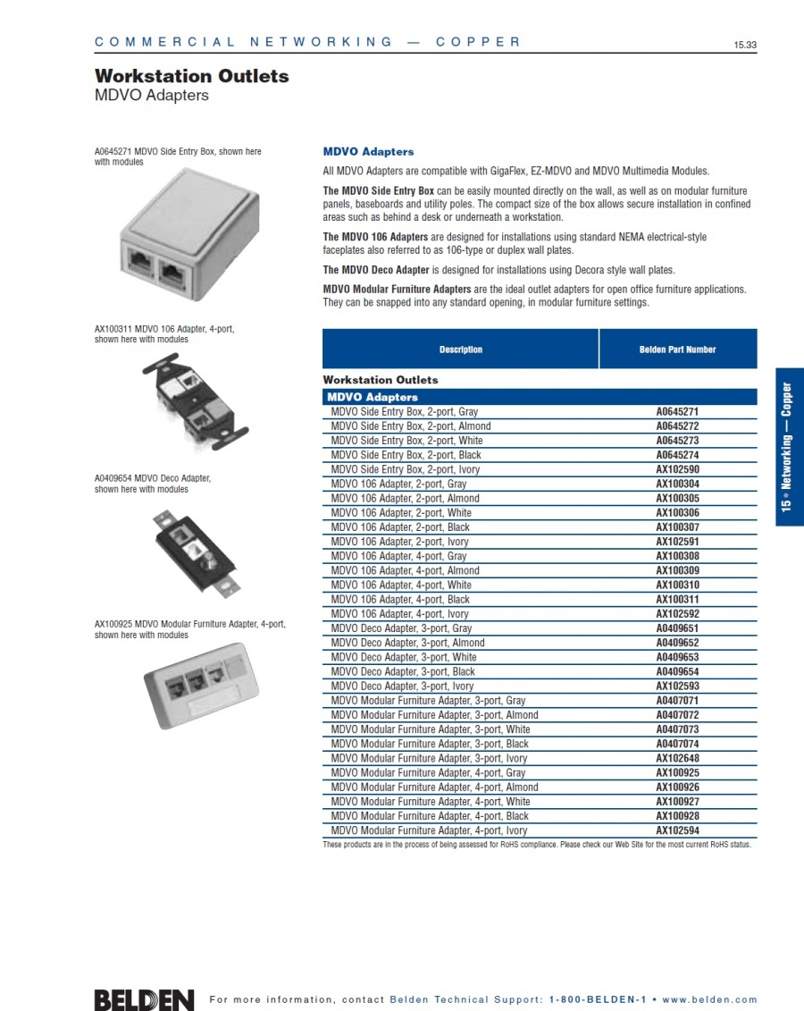 Belden- Workstation Outlets MDVO Adapters Multimedia Outlet Boxes, 資訊盒插座面板 轉接頭等產品圖