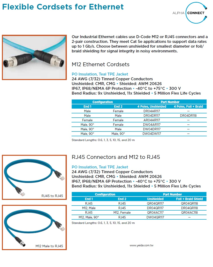 ALpha-Ethernet Cat 5e industrial Flexible Cordsets for Ethernet M12 Connectors AWG24 5 Million Flex Life Cycles PO Insulation, Teal TPE Jacket 防水工業自動化乙太網路 UTP or SFTP 超柔軟連接器線束M12接頭產品圖