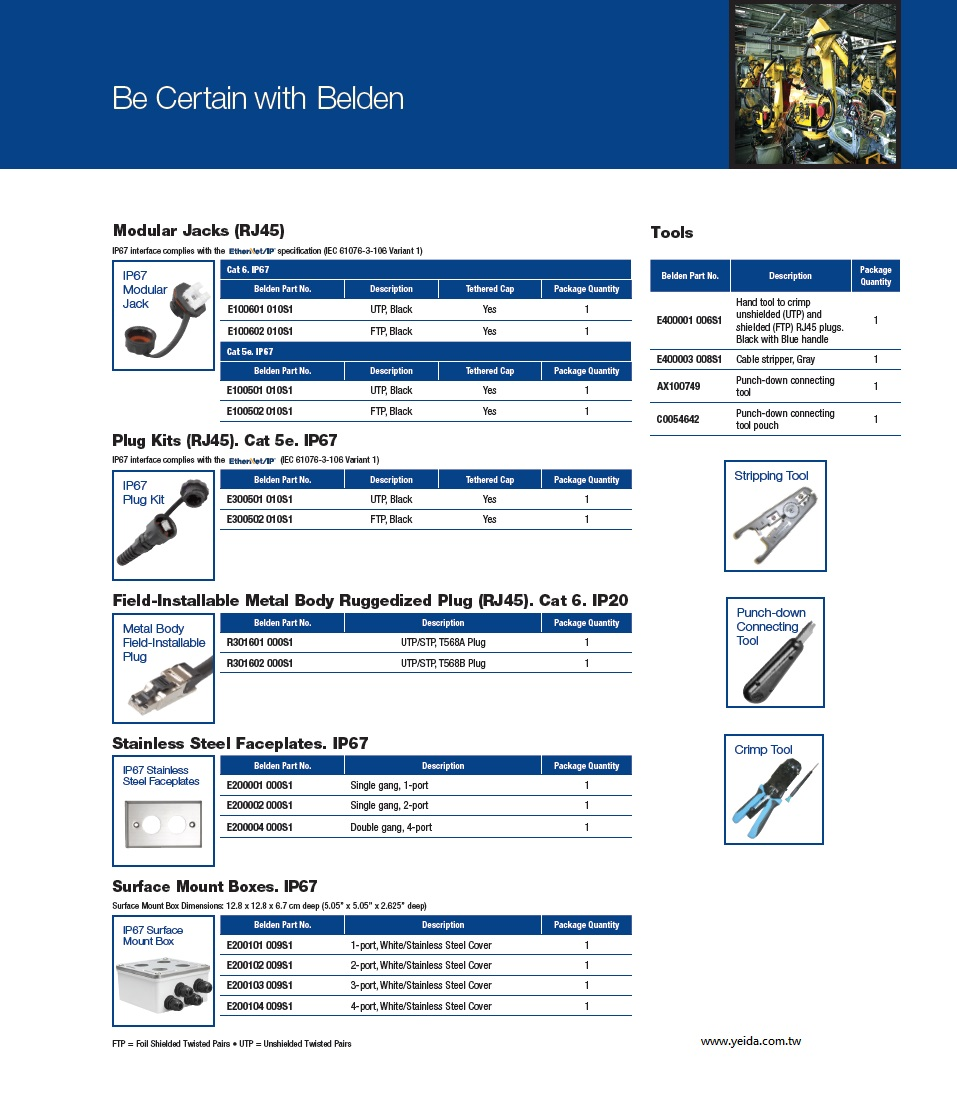 Belden-E400001 010S1 Punch-down Connecting Tool DataTuff® Industrial Ethernet (IEC 61076-3-106 Variant 1) 工業級乙太網路打線工具產品圖