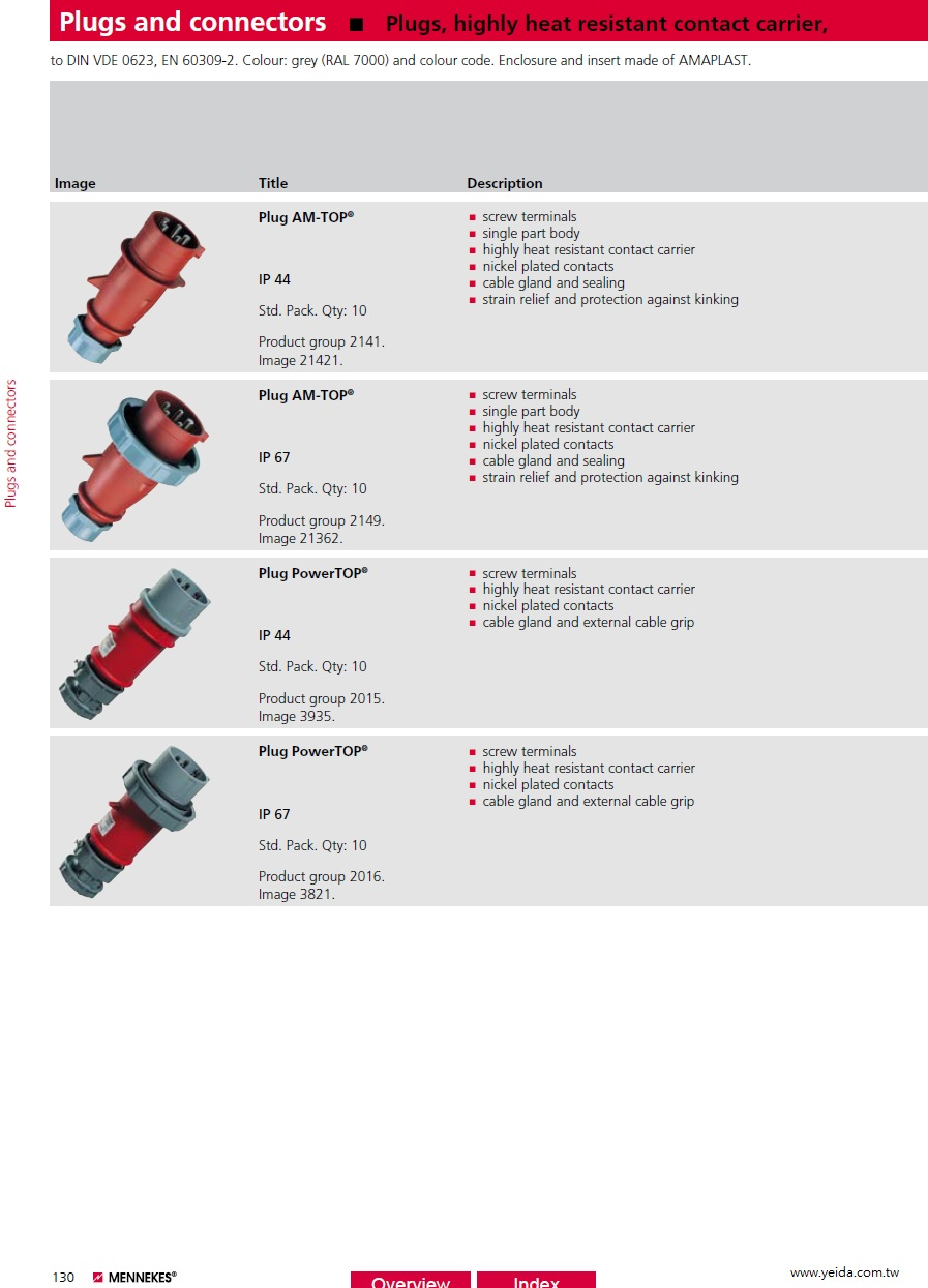 MENNEKES2149, IP67, Plug AM-TOP 16A - 32A Industrial highly heat resistant contact carrier Plug 工業用AM-TOP 高耐熱電力電源電纜線插頭產品圖