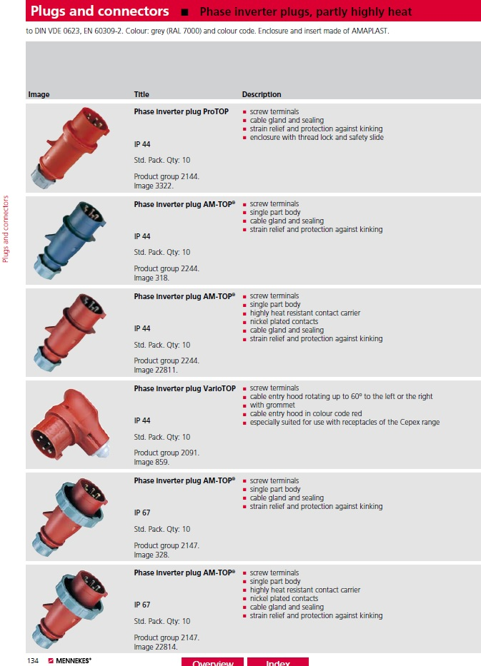 MENNEKES, Industrial  Phase inverter plug AM-TOP, IP67, 16A - 32A, 工業用plug AM-TOP電力電源電纜線插頭產品圖