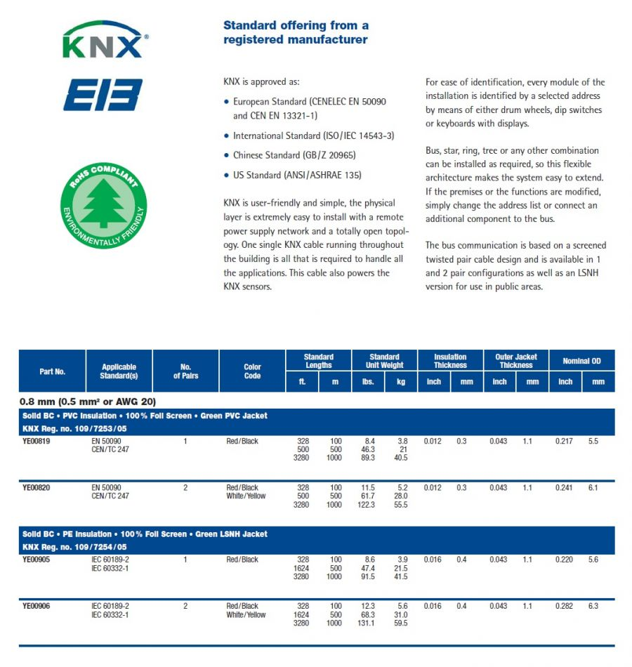 Belden-(YE00905, YE00906) KNX/EIB Building Management Systems and smart homes Green LSNH Jacket低煙無鹵智慧型建築物(住宅)儀控電纜approved by KONNEX產品圖