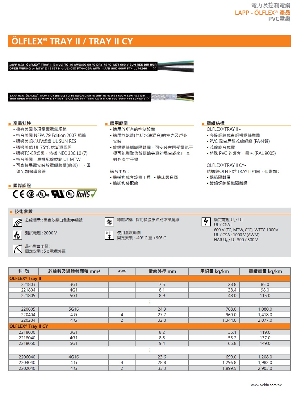 LAPP  OLFLEX® TRAY II CY 工業級(鍍錫銅網隔離)連接線 multiple approvals; Cost saving, easy installation due to renouncement of closed raceways (suitable for open wiring)產品圖